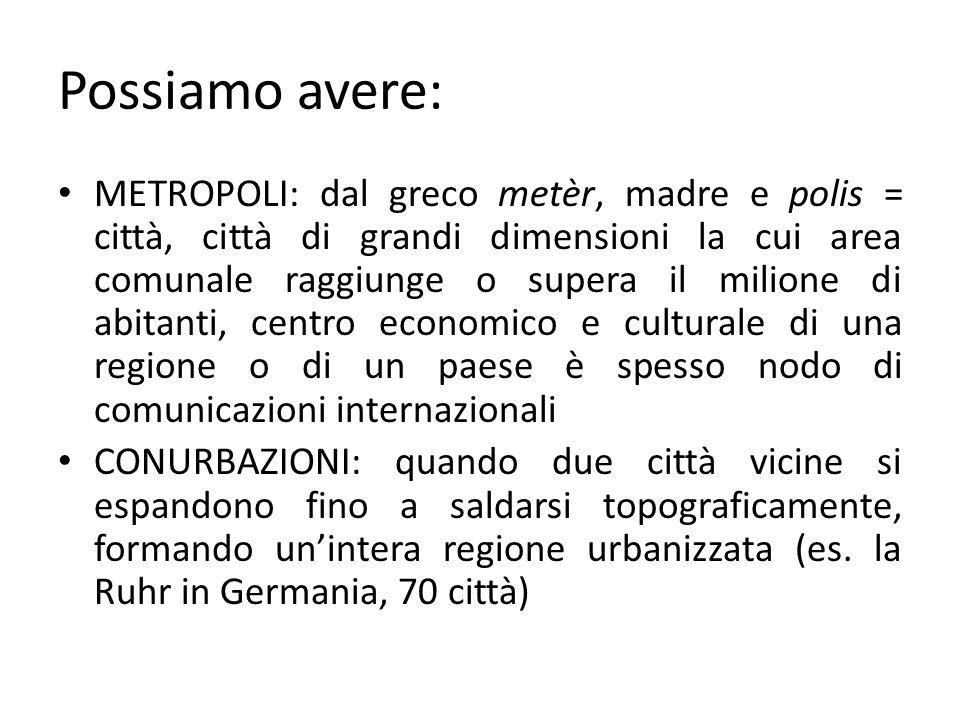 Possiamo avere: METROPOLI: dal greco metèr, madre e polis = città, città di grandi dimensioni la cui area comunale raggiunge o supera il milione di ab