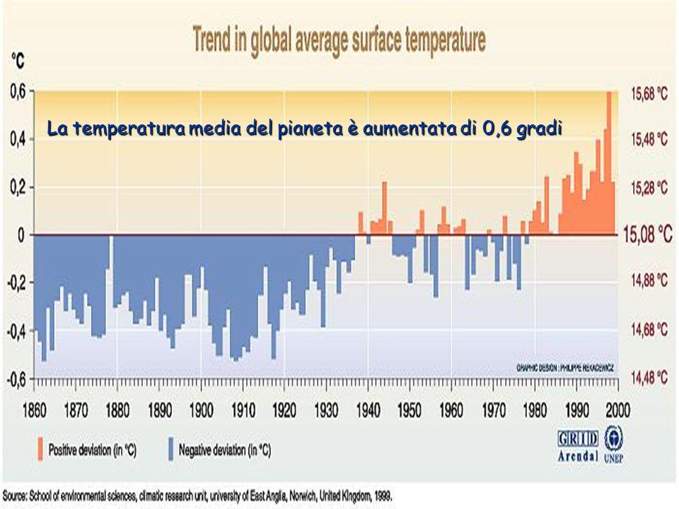 21progetto ENEA - Educarsi al futuro La temperatura media del pianeta è aumentata di 0,6 gradi