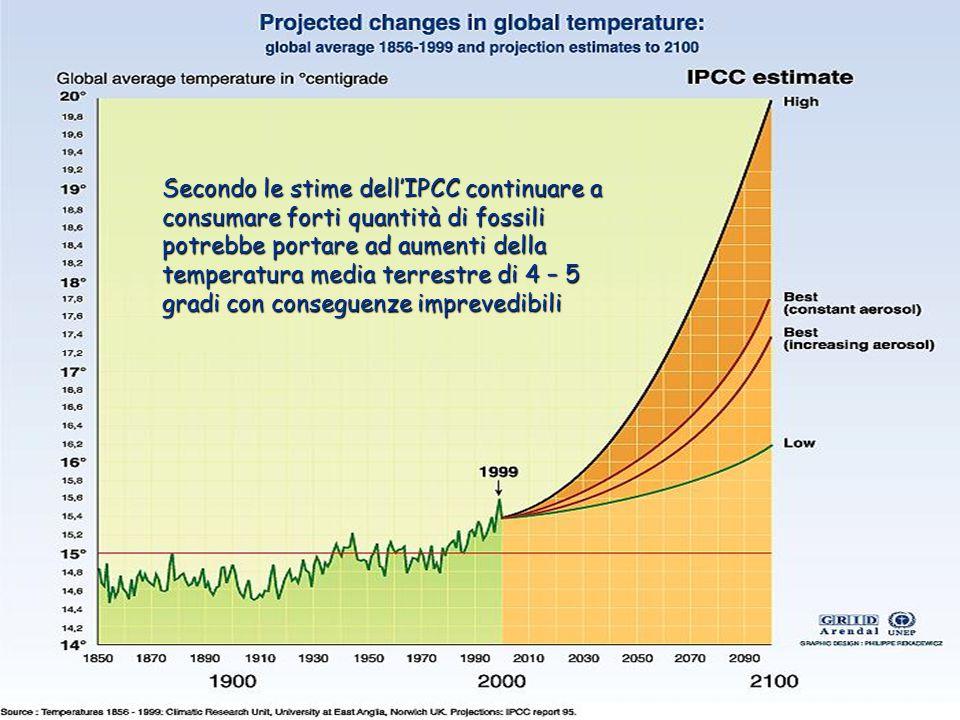 22progetto ENEA - Educarsi al futuro Secondo le stime dell'IPCC continuare a consumare forti quantità di fossili potrebbe portare ad aumenti della temperatura media terrestre di 4 – 5 gradi con conseguenze imprevedibili