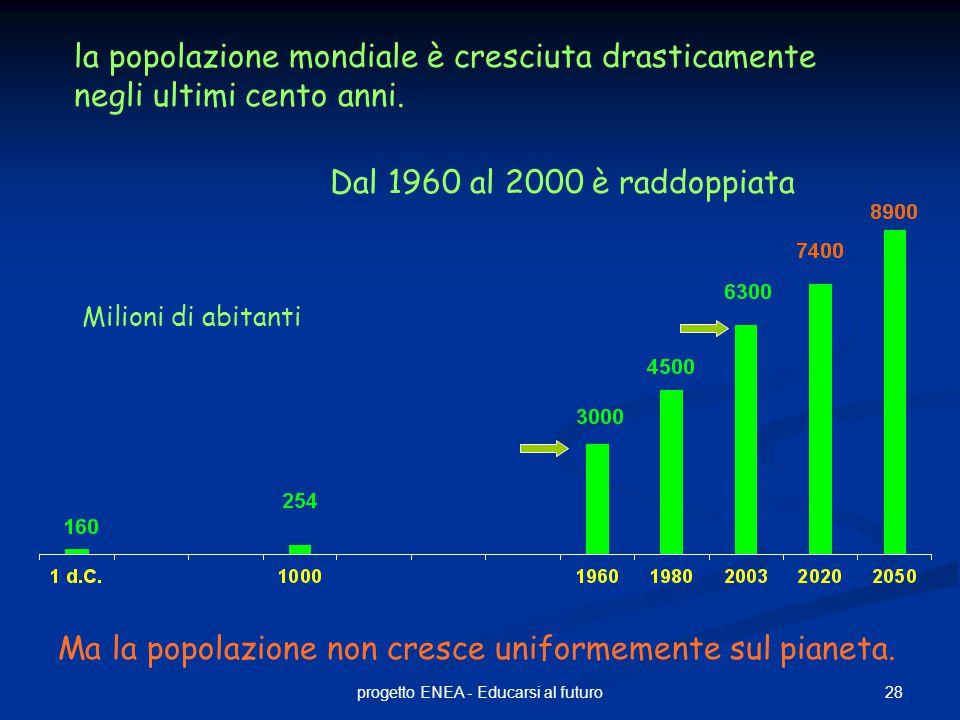 28progetto ENEA - Educarsi al futuro la popolazione mondiale è cresciuta drasticamente negli ultimi cento anni. Milioni di abitanti Dal 1960 al 2000 è