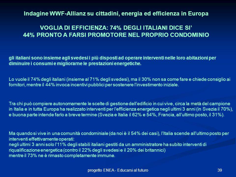 39progetto ENEA - Educarsi al futuro Indagine WWF-Allianz su cittadini, energia ed efficienza in Europa VOGLIA DI EFFICIENZA: 74% DEGLI ITALIANI DICE SI' 44% PRONTO A FARSI PROMOTORE NEL PROPRIO CONDOMINIO gli italiani sono insieme agli svedesi i più disposti ad operare interventi nelle loro abitazioni per diminuire i consumi e migliorarne le prestazioni energetiche.