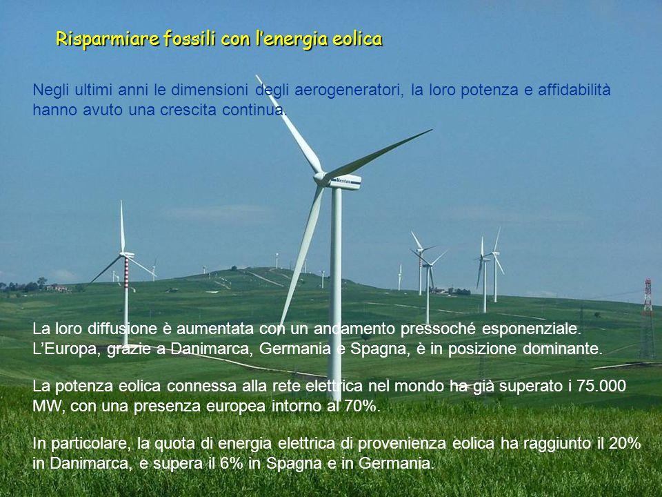 44progetto ENEA - Educarsi al futuro Negli ultimi anni le dimensioni degli aerogeneratori, la loro potenza e affidabilità hanno avuto una crescita con