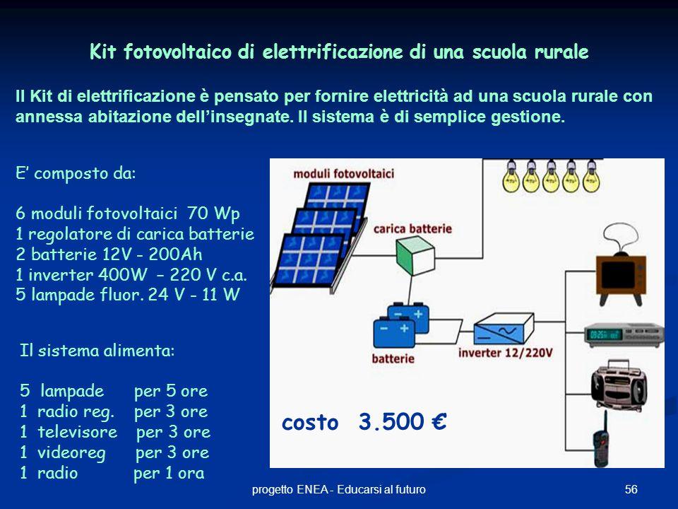 56progetto ENEA - Educarsi al futuro Kit fotovoltaico di elettrificazione di una scuola rurale Il Kit di elettrificazione è pensato per fornire elettricità ad una scuola rurale con annessa abitazione dell'insegnate.