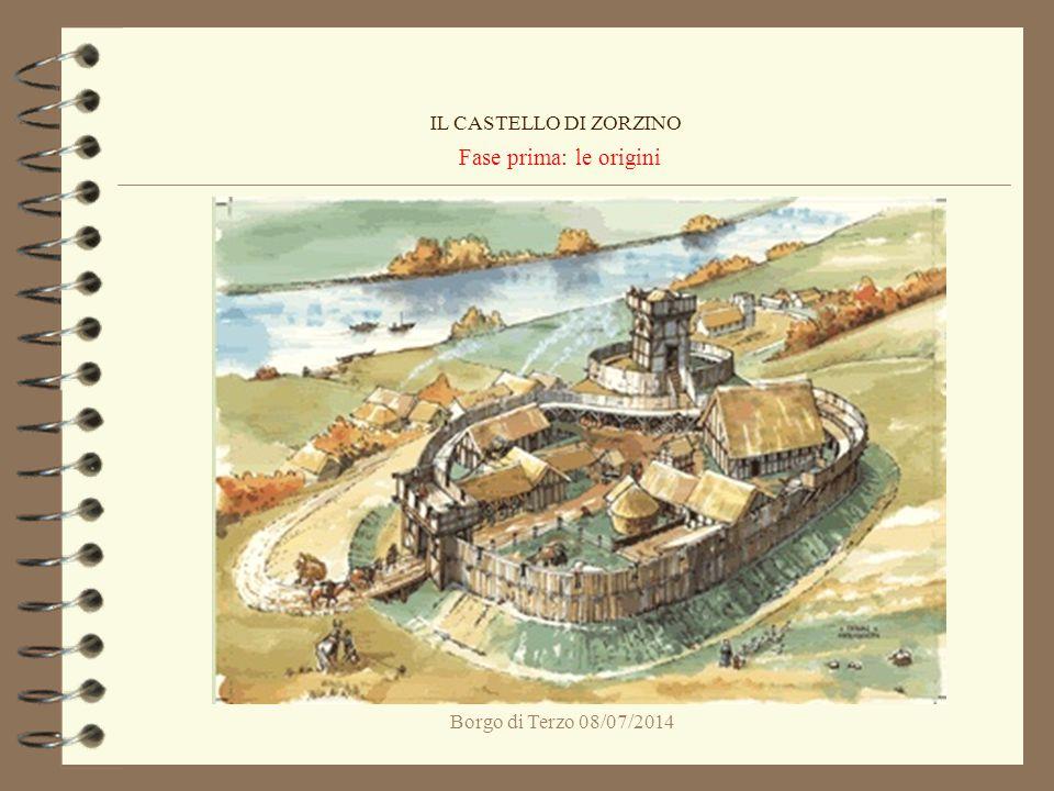 Borgo di Terzo 08/07/2014 Fase prima: le origini IL CASTELLO DI ZORZINO