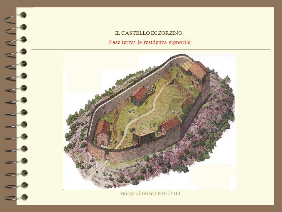 Borgo di Terzo 08/07/2014 Fase terza: la residenza signorile IL CASTELLO DI ZORZINO