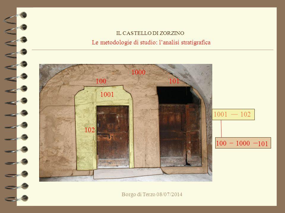 Borgo di Terzo 08/07/2014 Le metodologie di studio: l'analisi stratigrafica IL CASTELLO DI ZORZINO 100101 1000 1001000 1001 102 1001102 101