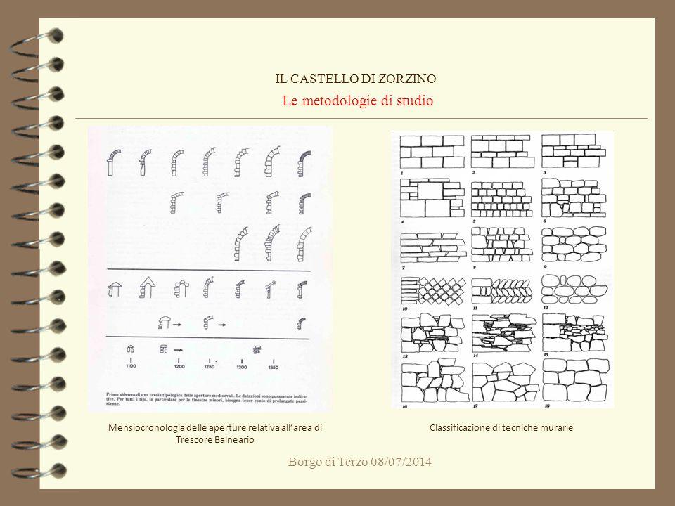 Borgo di Terzo 08/07/2014 Le metodologie di studio IL CASTELLO DI ZORZINO Classificazione di tecniche murarie Mensiocronologia delle aperture relativa