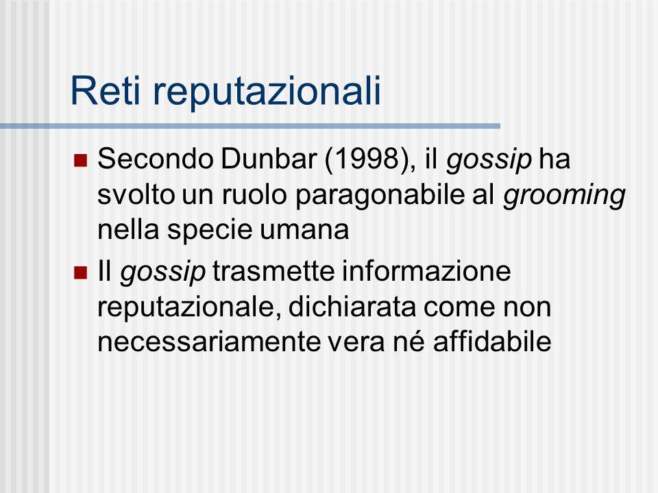 Reti reputazionali Secondo Dunbar (1998), il gossip ha svolto un ruolo paragonabile al grooming nella specie umana Il gossip trasmette informazione re