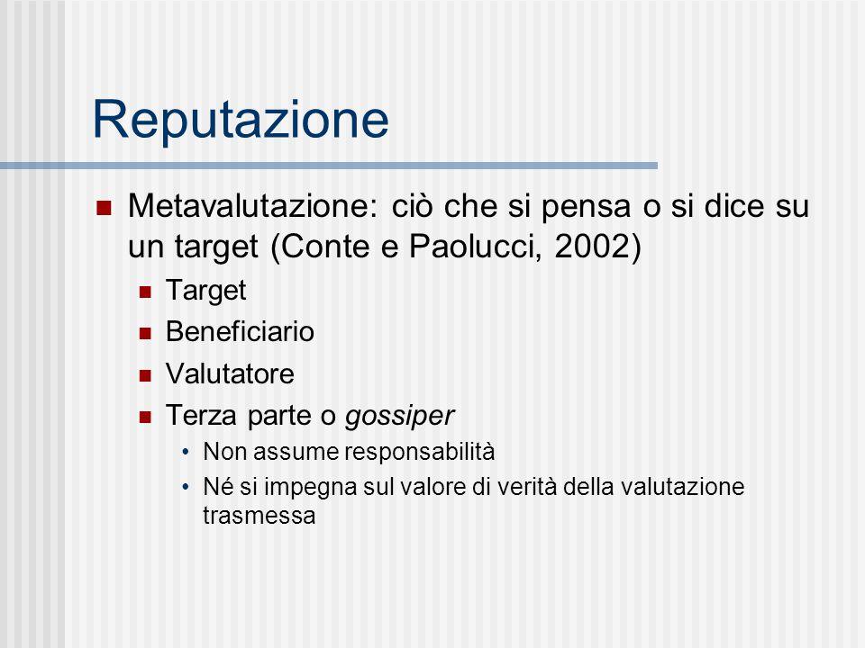 Reputazione Metavalutazione: ciò che si pensa o si dice su un target (Conte e Paolucci, 2002) Target Beneficiario Valutatore Terza parte o gossiper No