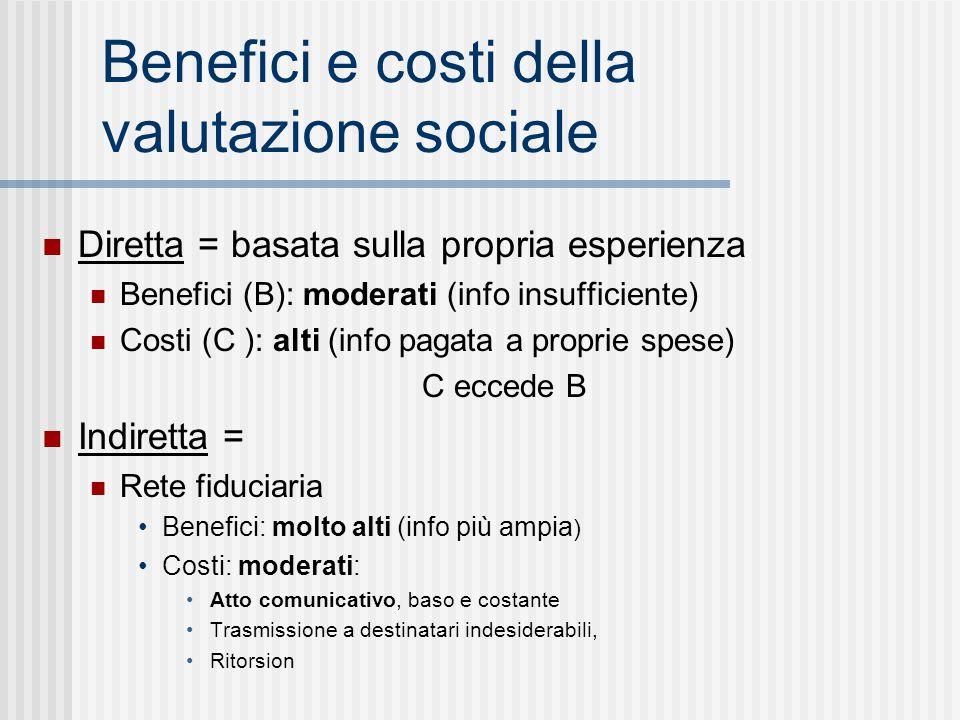 Benefici e costi della valutazione sociale Diretta = basata sulla propria esperienza Benefici (B): moderati (info insufficiente) Costi (C ): alti (inf