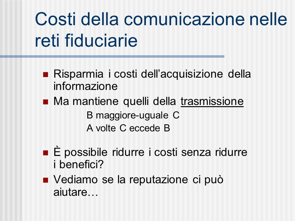Costi della comunicazione nelle reti fiduciarie Risparmia i costi dell'acquisizione della informazione Ma mantiene quelli della trasmissione B maggior