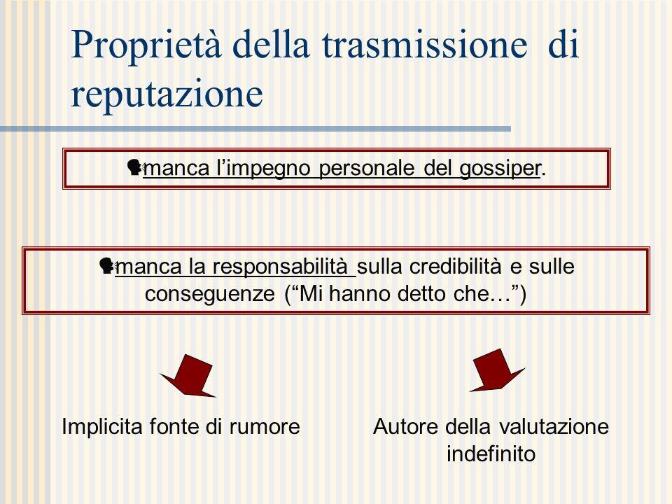 """Proprietà della trasmissione di reputazione manca l'impegno personale del gossiper. manca la responsabilità sulla credibilità e sulle conseguenze (""""Mi"""