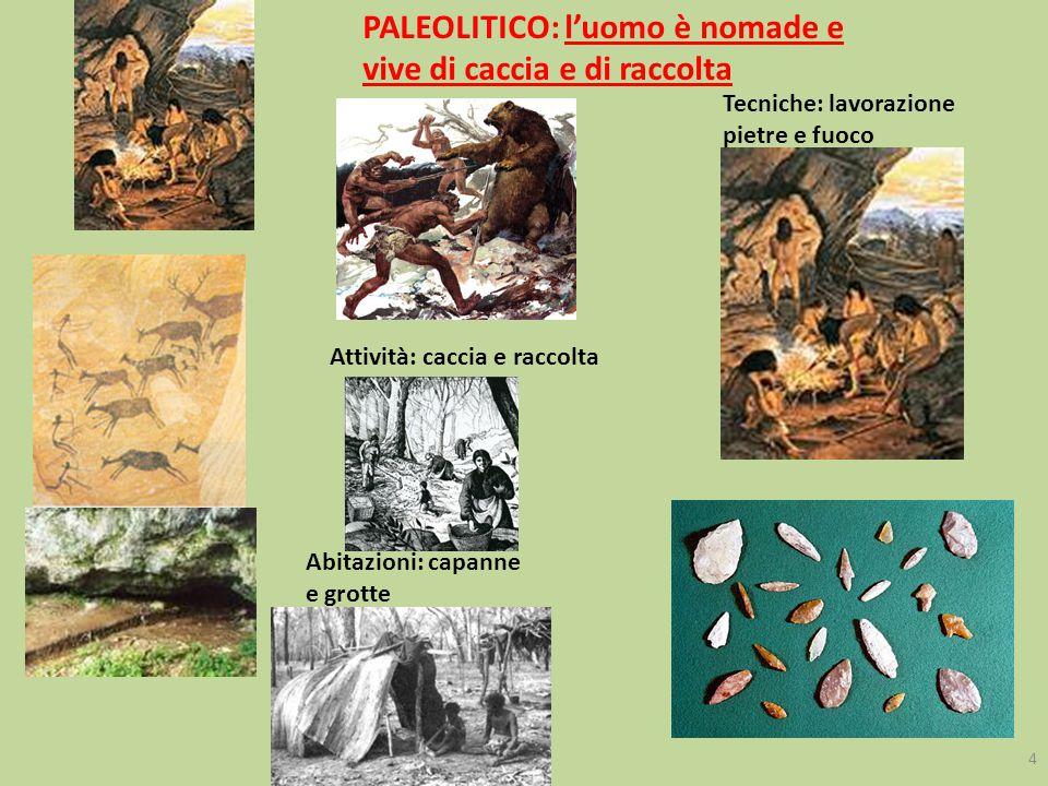 PALEOLITICO: l'uomo è nomade e vive di caccia e di raccolta Attività: caccia e raccolta Tecniche: lavorazione pietre e fuoco Abitazioni: capanne e gro
