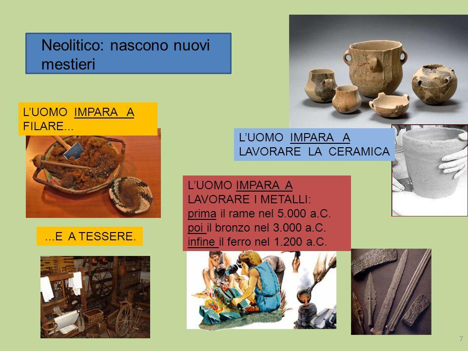 Neolitico: nascono nuovi mestieri L'UOMO IMPARA A LAVORARE I METALLI: prima il rame nel 5.000 a.C. poi il bronzo nel 3.000 a.C. infine il ferro nel 1.