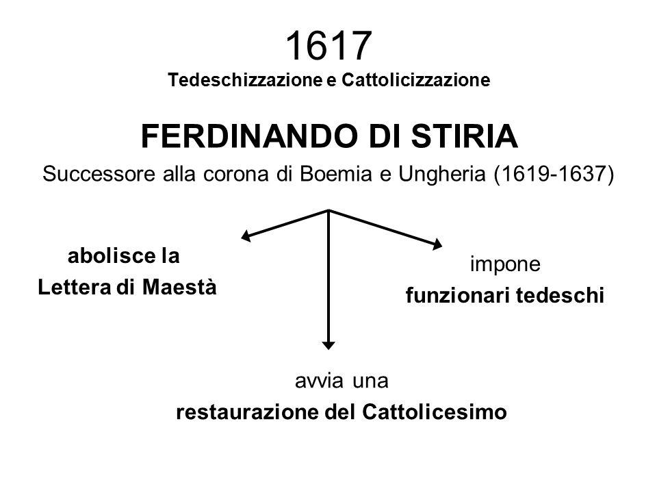 FERDINANDO DI STIRIA Successore alla corona di Boemia e Ungheria (1619-1637) 1617 Tedeschizzazione e Cattolicizzazione abolisce la Lettera di Maestà a