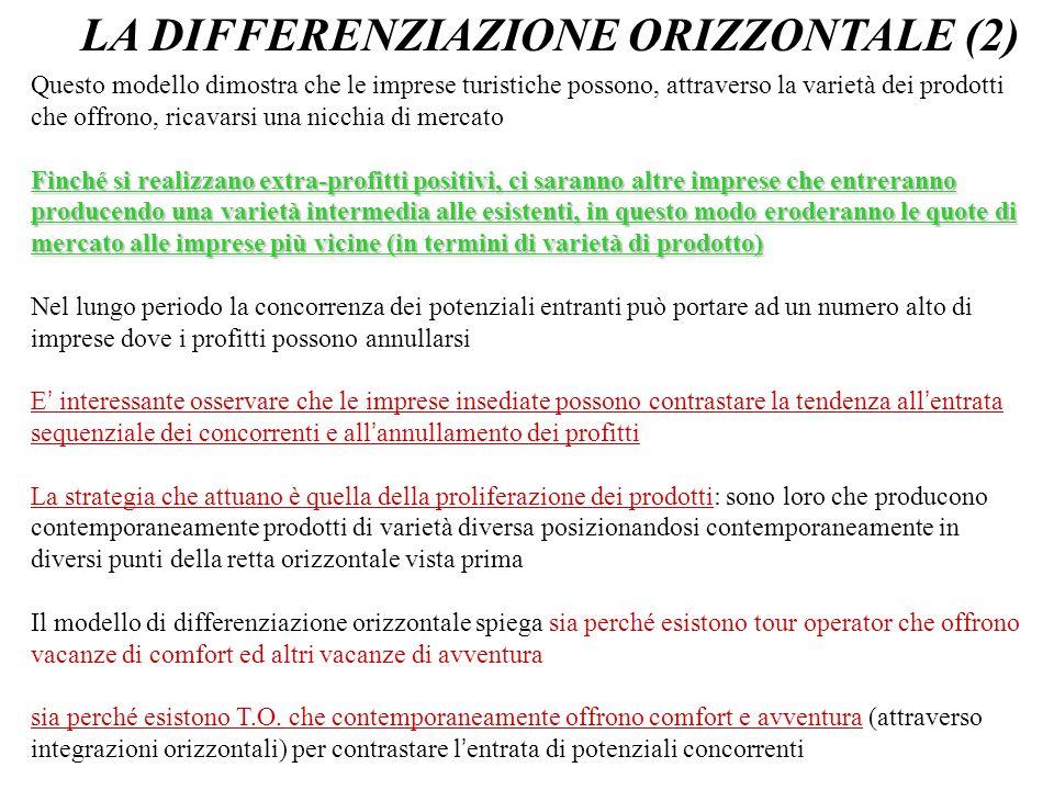 LA DIFFERENZIAZIONE ORIZZONTALE (2) Questo modello dimostra che le imprese turistiche possono, attraverso la varietà dei prodotti che offrono, ricavar