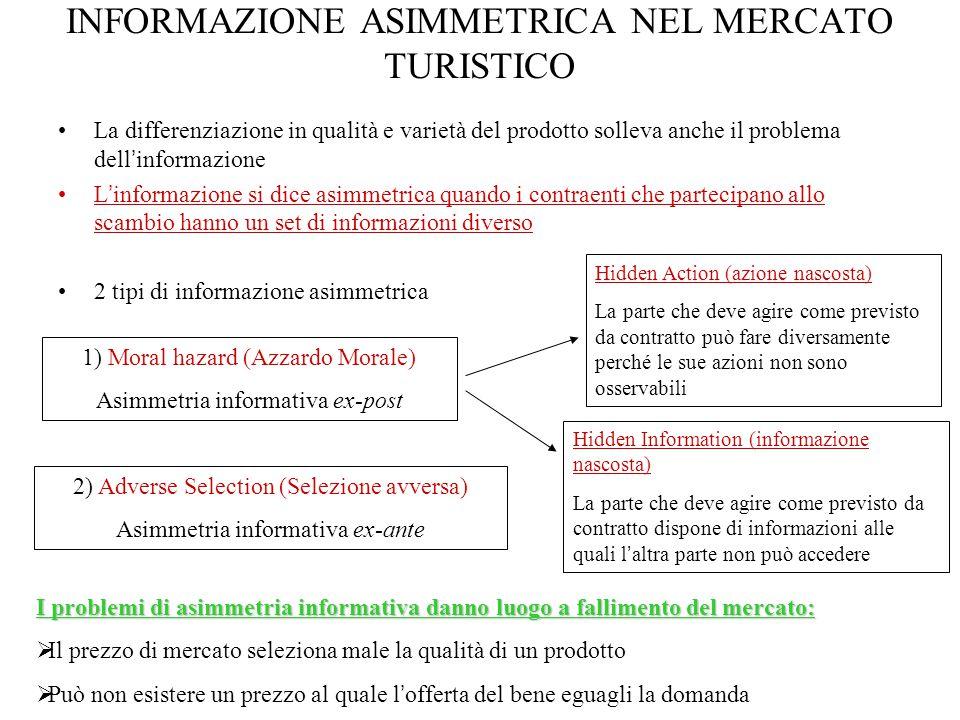 INFORMAZIONE ASIMMETRICA NEL MERCATO TURISTICO La differenziazione in qualità e varietà del prodotto solleva anche il problema dell ' informazione L '
