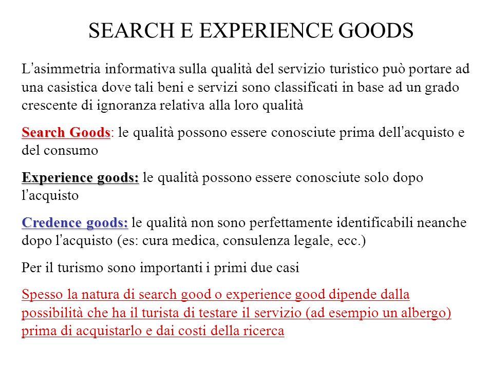L ' asimmetria informativa sulla qualità del servizio turistico può portare ad una casistica dove tali beni e servizi sono classificati in base ad un