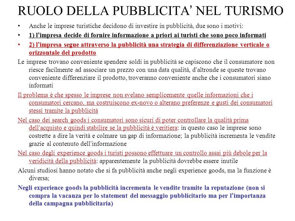 RUOLO DELLA PUBBLICITA ' NEL TURISMO Anche le imprese turistiche decidono di investire in pubblicità, due sono i motivi: 1) l ' impresa decide di forn