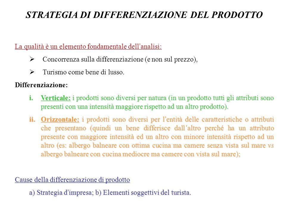 DIFFERENZIAZIONE VERTICALE E ORIZZONTALE Differenziazione verticale Differenziazione verticale: x 3 e x 4 l'accento è posto sulla diversa qualità, vera e propria, dei prodotti Differenziazione orizzontale: Differenziazione orizzontale: x 1 e x 2 l'accento è posto sulla varietà dei prodotti