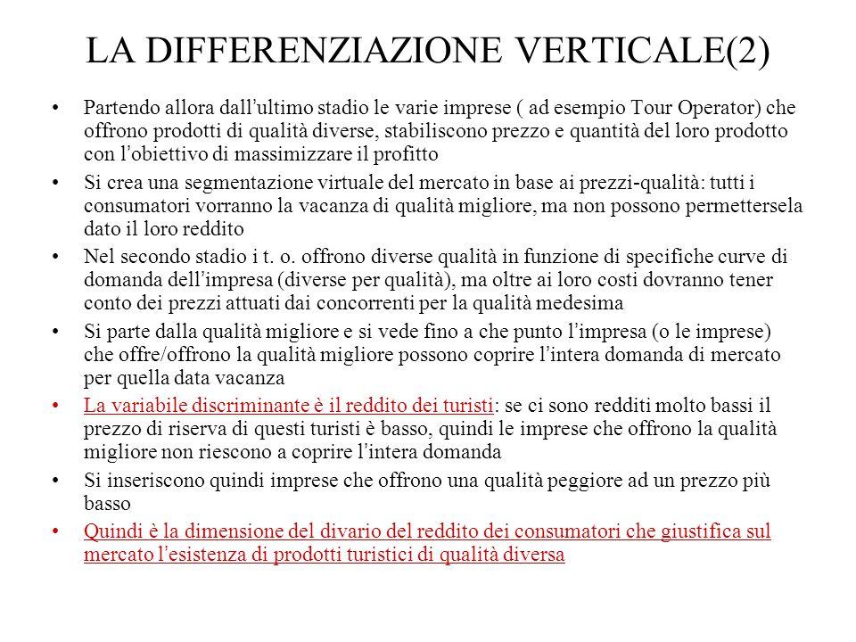 LA DIFFERENZIAZIONE VERTICALE(2) Partendo allora dall ' ultimo stadio le varie imprese ( ad esempio Tour Operator) che offrono prodotti di qualità div