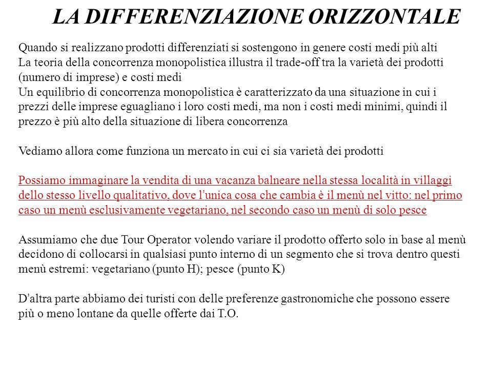 LA DIFFERENZIAZIONE ORIZZONTALE Quando si realizzano prodotti differenziati si sostengono in genere costi medi più alti La teoria della concorrenza mo
