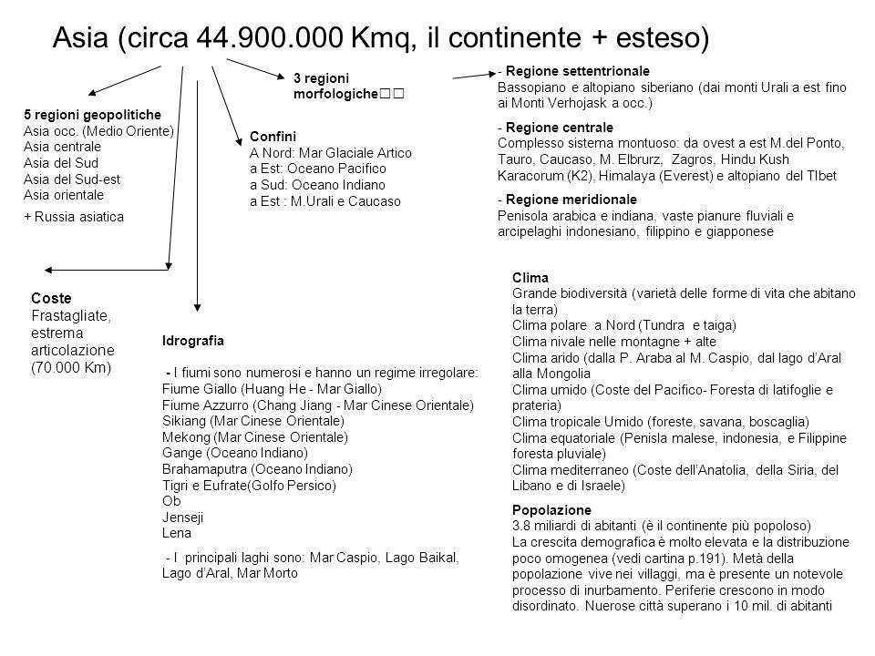 Asia (circa 44.900.000 Kmq, il continente + esteso) 5 regioni geopolitiche Asia occ.