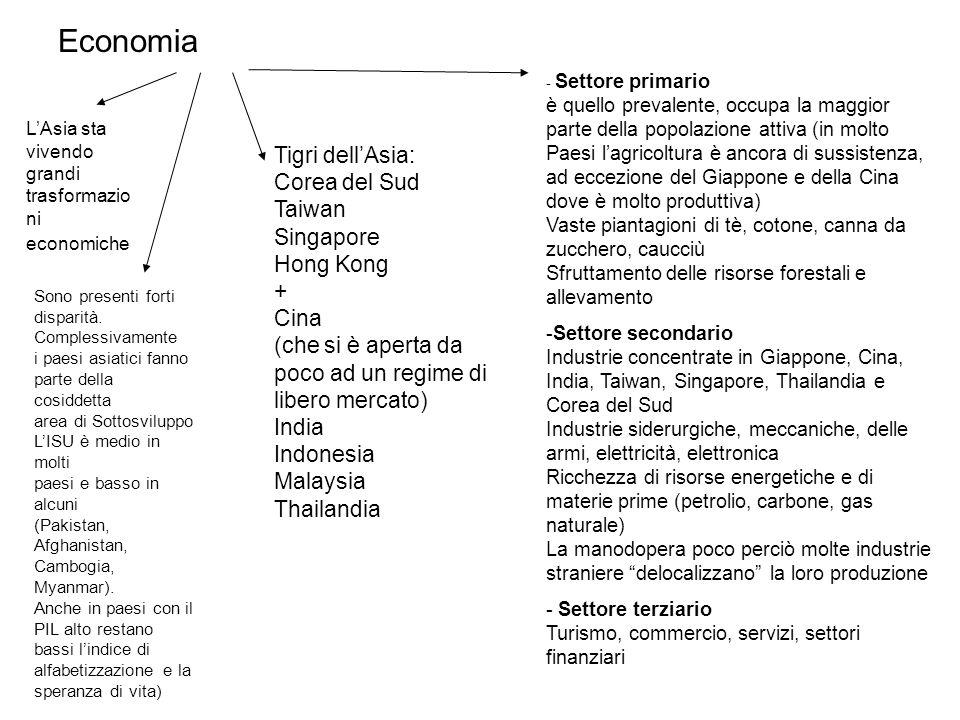 Economia L'Asia sta vivendo grandi trasformazio ni economiche Tigri dell'Asia: Corea del Sud Taiwan Singapore Hong Kong + Cina (che si è aperta da poco ad un regime di libero mercato) India Indonesia Malaysia Thailandia - Settore primario è quello prevalente, occupa la maggior parte della popolazione attiva (in molto Paesi l'agricoltura è ancora di sussistenza, ad eccezione del Giappone e della Cina dove è molto produttiva) Vaste piantagioni di tè, cotone, canna da zucchero, caucciù Sfruttamento delle risorse forestali e allevamento -Settore secondario Industrie concentrate in Giappone, Cina, India, Taiwan, Singapore, Thailandia e Corea del Sud Industrie siderurgiche, meccaniche, delle armi, elettricità, elettronica Ricchezza di risorse energetiche e di materie prime (petrolio, carbone, gas naturale) La manodopera poco perciò molte industrie straniere delocalizzano la loro produzione - Settore terziario Turismo, commercio, servizi, settori finanziari Sono presenti forti disparità.