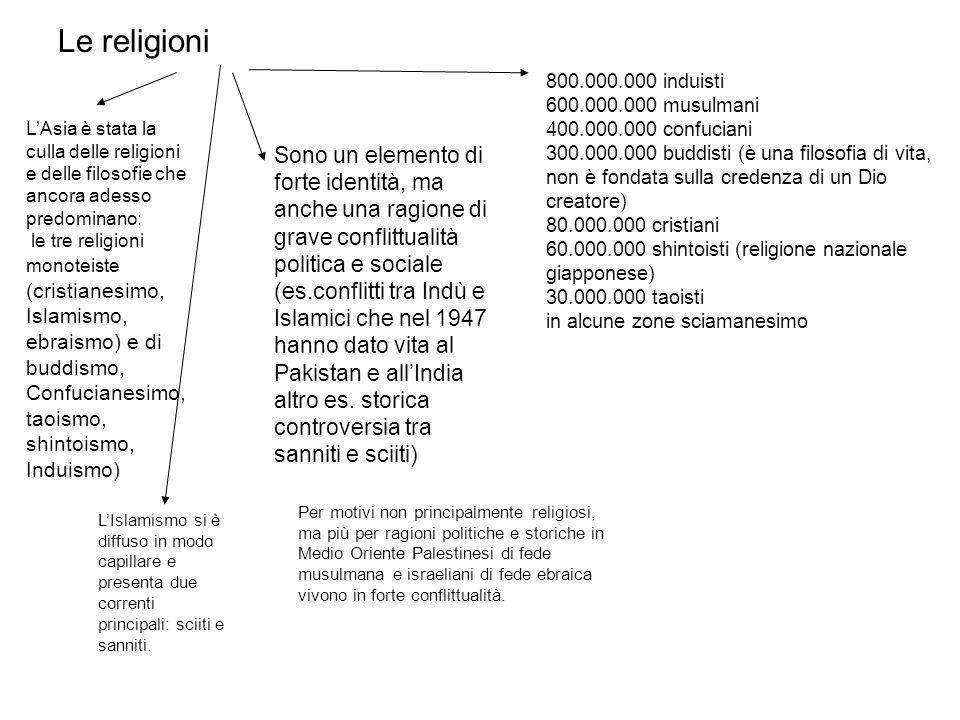 Le religioni L'Asia è stata la culla delle religioni e delle filosofie che ancora adesso predominano: le tre religioni monoteiste (cristianesimo, Isla