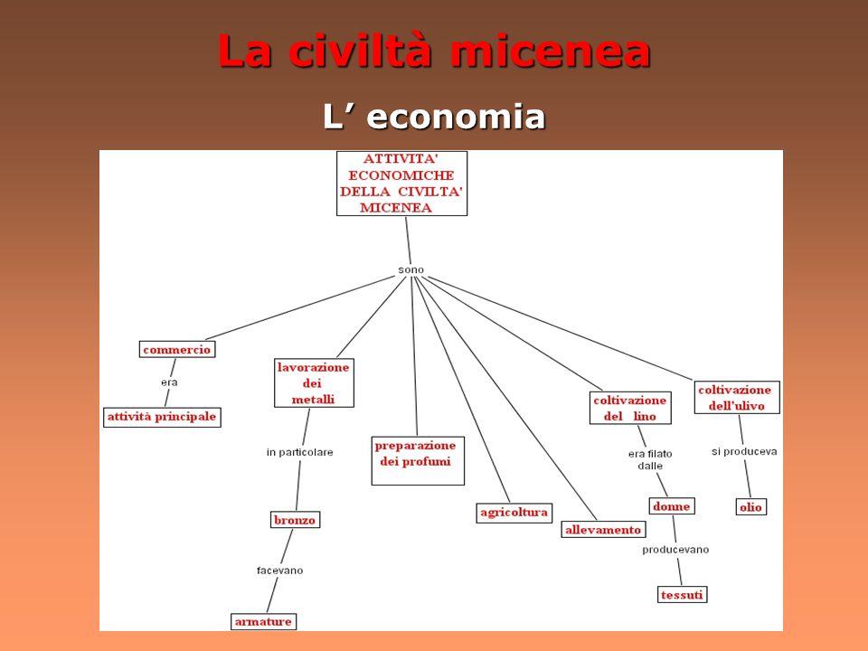 La civiltà micenea L' Economia Il controllo e l'organizzazione delle attività veniva fatto attraverso la burocrazia capillare. Il controllo e l'organi