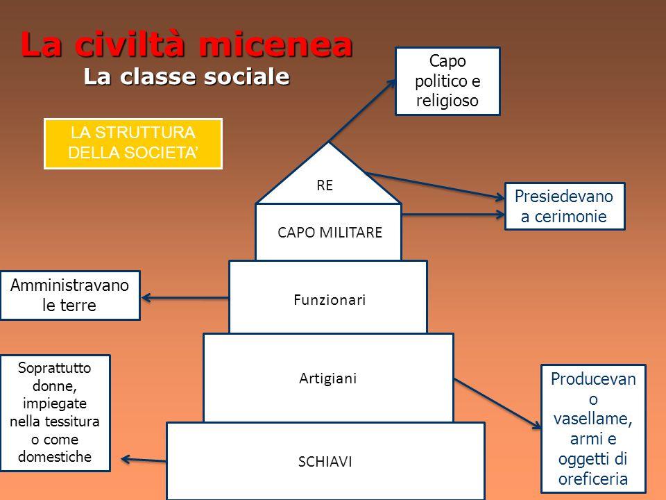 La civiltà micenea La Politica La città micenea era governata da un re, che aveva pieni poteri. La città micenea era governata da un re, che aveva pie