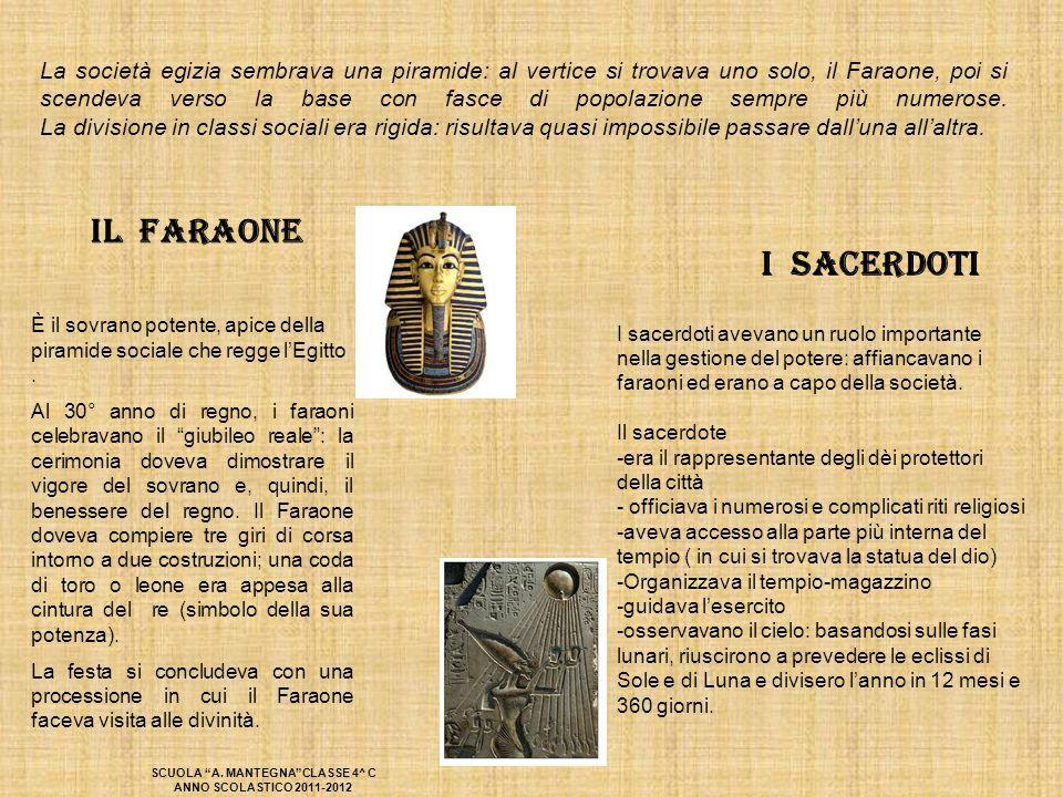 La società egizia sembrava una piramide: al vertice si trovava uno solo, il Faraone, poi si scendeva verso la base con fasce di popolazione sempre più