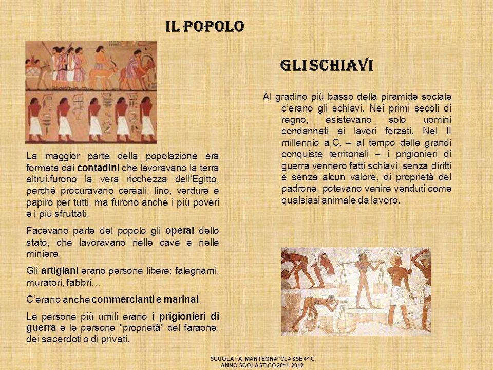 Il popolo Gli schiavi La maggior parte della popolazione era formata dai contadini che lavoravano la terra altrui.furono la vera ricchezza dell'Egitto