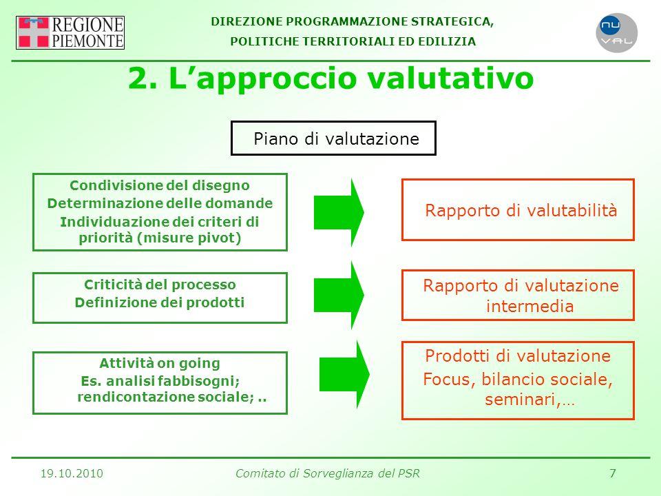 DIREZIONE PROGRAMMAZIONE STRATEGICA, POLITICHE TERRITORIALI ED EDILIZIA 19.10.2010Comitato di Sorveglianza del PSR18 CAMPO DI OSSERVAZIONE: 1.290 domande ammesse PRINCIPALI RILEVANZE Buoni risultati sul fronte delle sinergie e pacchetti di misure con attivazione di massa critica di investimenti Possibili effetti inerziali (per subentri imprese grandi) e spostamento delle decisioni PRINCIPALI CRITICITA' Complessità delle istruttorie in quanto misura inserita in un pacchetto di misure INDICAZIONI Allargamento del pacchetto giovani (ad altre misure) Maggiore focalizzazione su target specifici Misura 112: Giovani