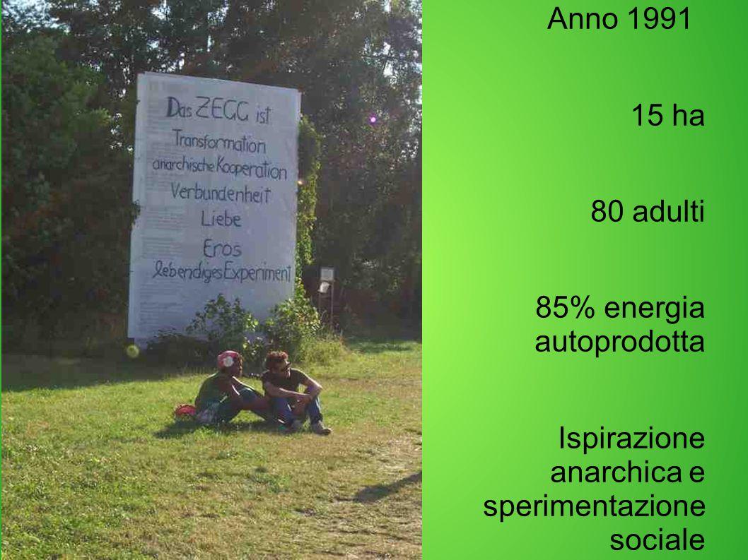 Anno 1991 15 ha 80 adulti 85% energia autoprodotta Ispirazione anarchica e sperimentazione sociale