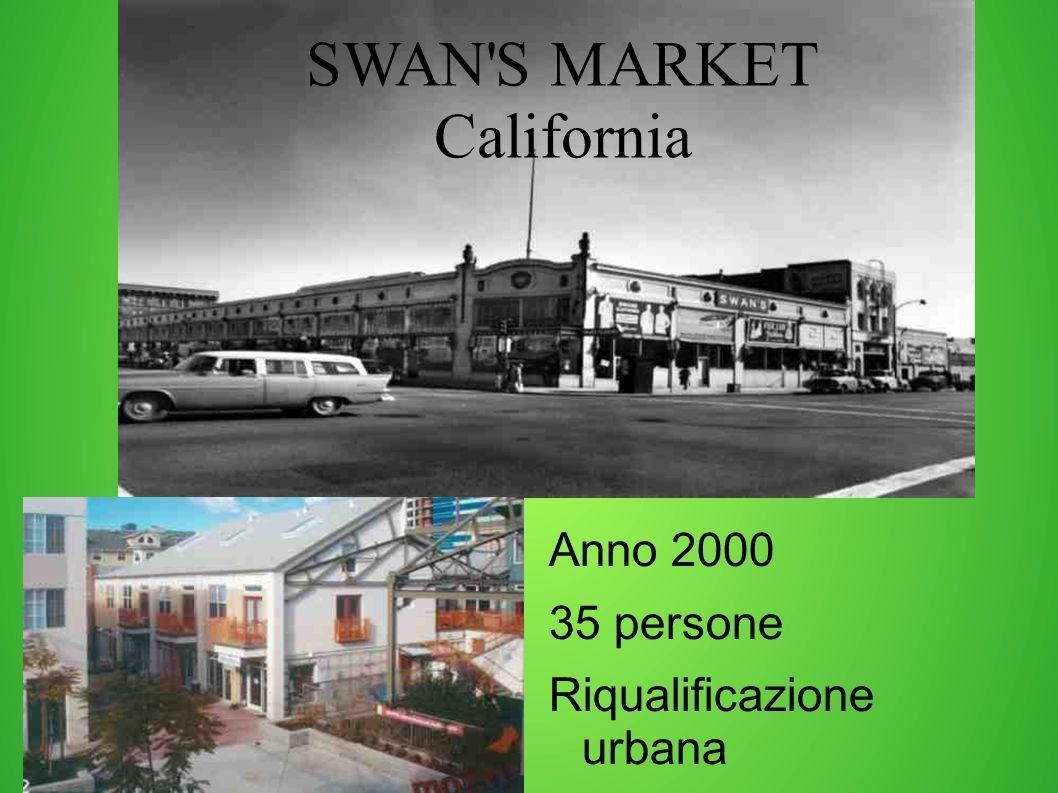 Anno 2000 35 persone Riqualificazione urbana Mix di esercizi commerciali e cohousing SWAN'S MARKET California
