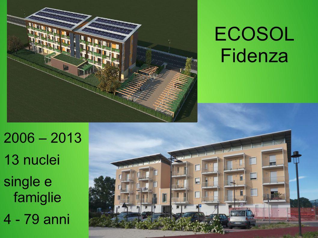 ECOSOL Fidenza 2006 – 2013 13 nuclei single e famiglie 4 - 79 anni
