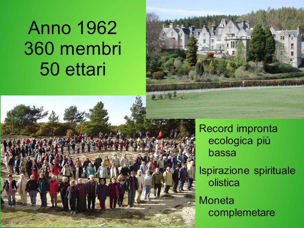Anno 1962 360 membri 50 ettari Record impronta ecologica più bassa Ispirazione spirituale olistica Moneta complemetare