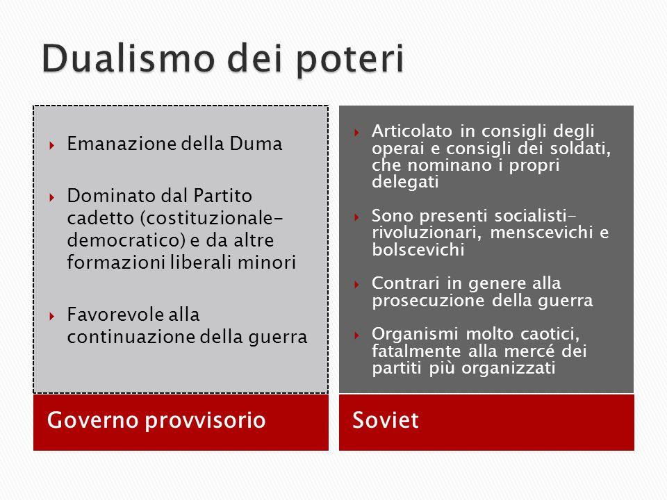 Governo provvisorioSoviet  Emanazione della Duma  Dominato dal Partito cadetto (costituzionale- democratico) e da altre formazioni liberali minori 