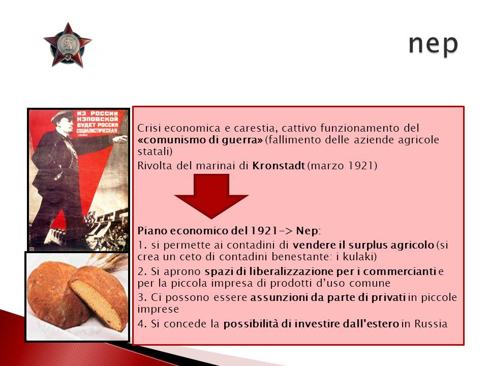 Crisi economica e carestia, cattivo funzionamento del «comunismo di guerra» (fallimento delle aziende agricole statali) Rivolta del marinai di Kronsta