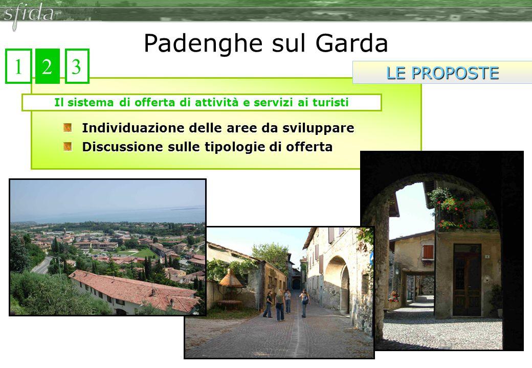 Individuazione delle aree da sviluppare Discussione sulle tipologie di offerta Il sistema di offerta di attività e servizi ai turisti 123 Padenghe sul Garda LE PROPOSTE