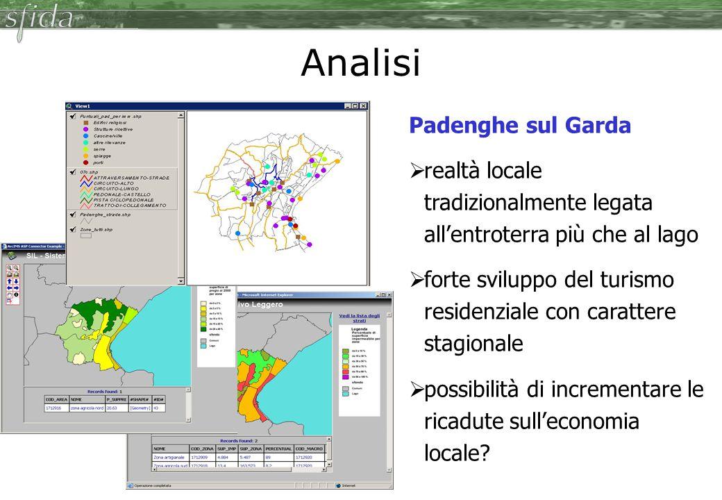 Analisi Pozzolengo  realtà prevalentemente agricola  paesaggio e prodotti tipici  vicinanza al lago  cogliere le opportunità di sviluppo legate al turismo?