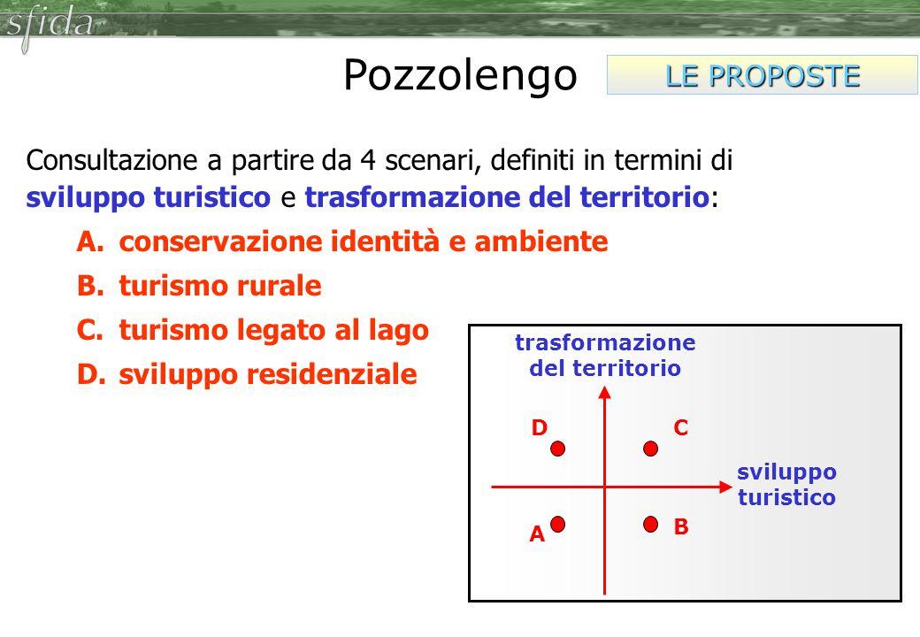 www.sfida-life.it DIARIO DI BORDO delle attività svolte sul territorio: significato, soggetti coinvolti, modalità di svolgimento, risultati