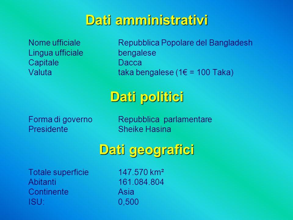 Dati amministrativi Nome ufficialeRepubblica Popolare del Bangladesh Lingua ufficialebengalese CapitaleDacca Valutataka bengalese (1€ = 100 Taka) Dati