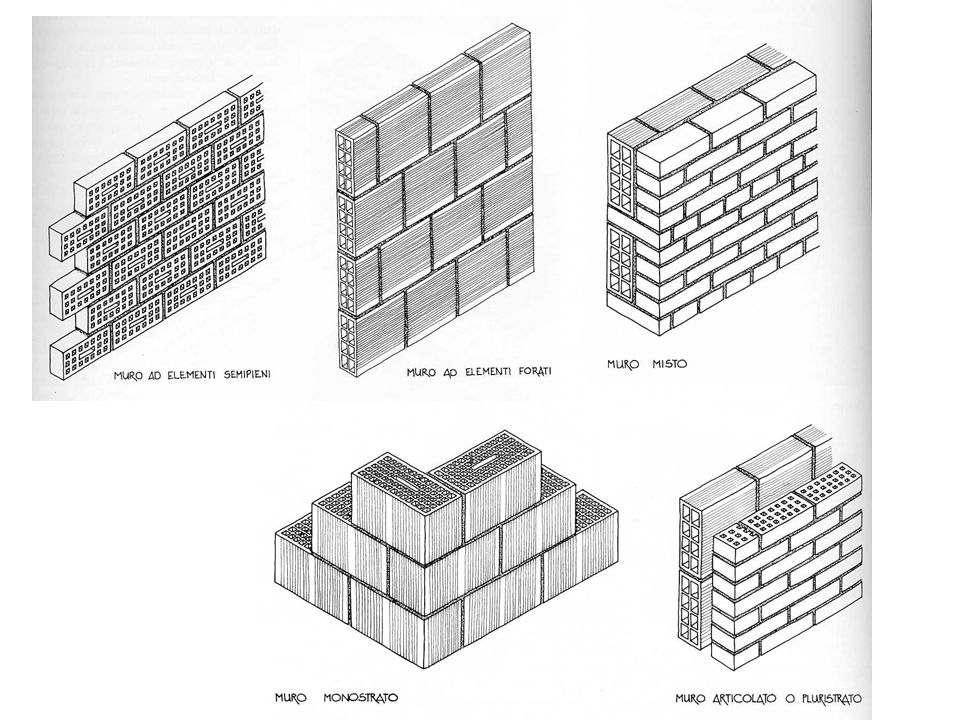 Ciascun tipo di malta ha determinate caratteristiche che lo rendono idoneo a certi impieghi in edilizia.