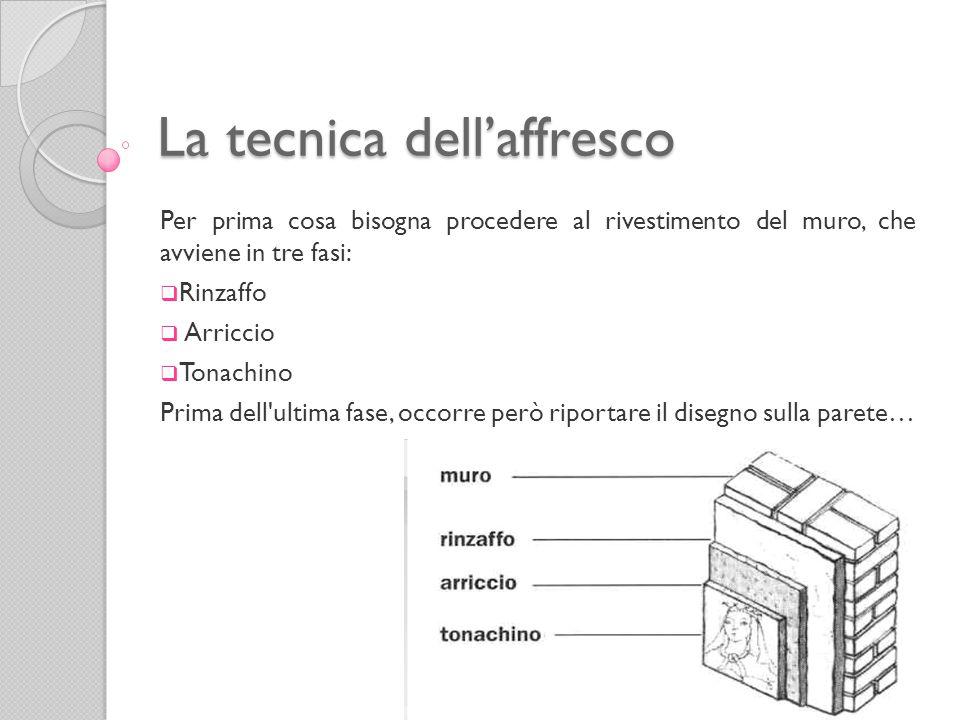 La tecnica dell'affresco Per prima cosa bisogna procedere al rivestimento del muro, che avviene in tre fasi:  Rinzaffo  Arriccio  Tonachino Prima d