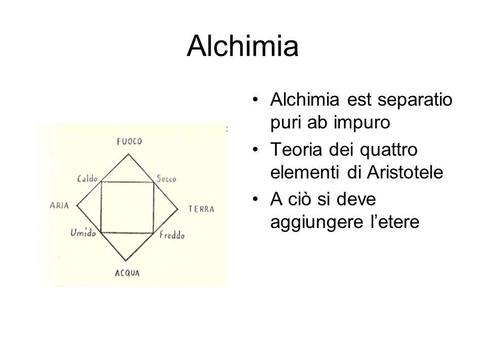 Alchimia Alchimia est separatio puri ab impuro Teoria dei quattro elementi di Aristotele A ciò si deve aggiungere l'etere