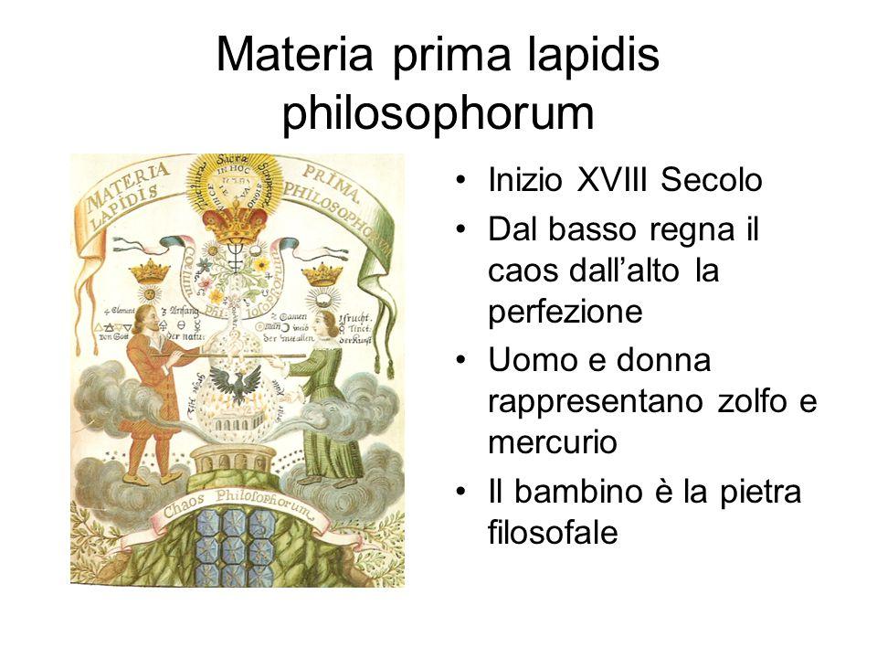 Materia prima lapidis philosophorum Inizio XVIII Secolo Dal basso regna il caos dall'alto la perfezione Uomo e donna rappresentano zolfo e mercurio Il bambino è la pietra filosofale