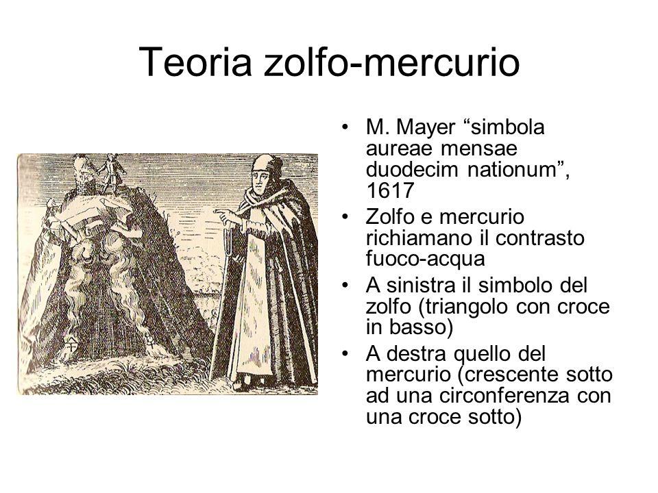 Teoria zolfo-mercurio M.