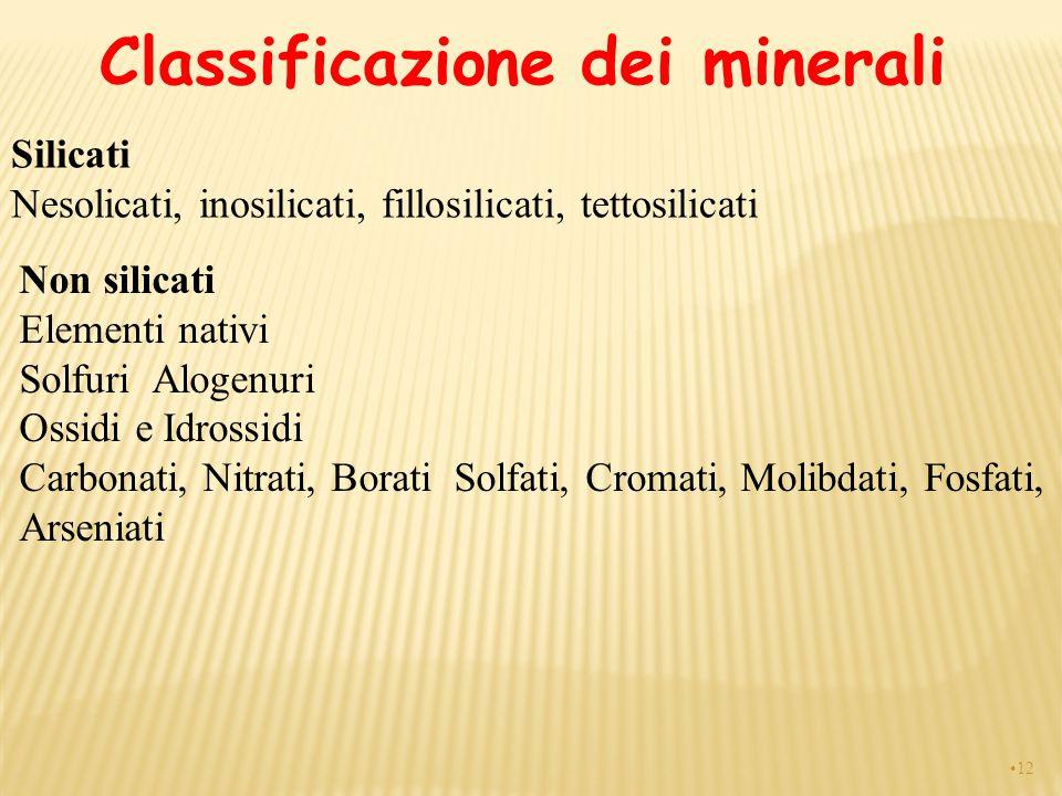 Non silicati Elementi nativi Solfuri Alogenuri Ossidi e Idrossidi Carbonati, Nitrati, Borati Solfati, Cromati, Molibdati, Fosfati, Arseniati Silicati